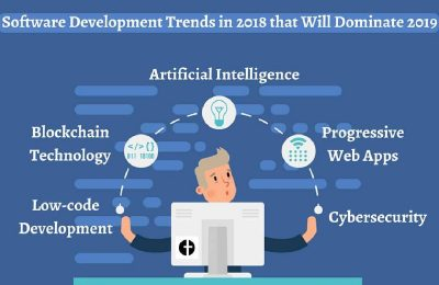 Dominating Software Development Trends In 2019